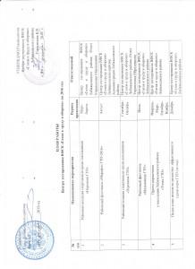 план работы Центра ГТО на 2016г.